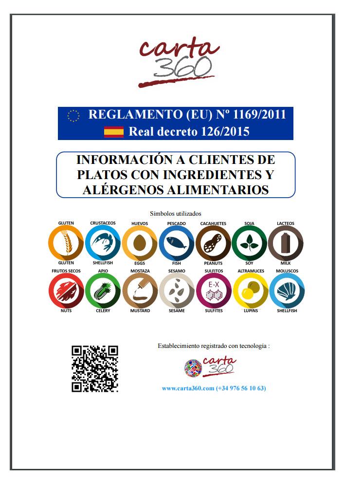 Informe alérgenos